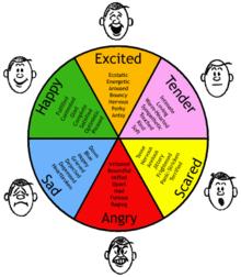 5946534747_220px_emotions_answer_1_xlarge